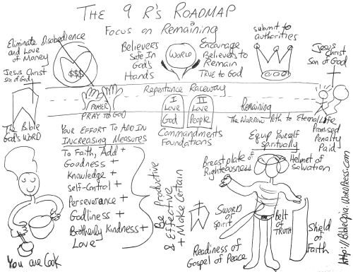 Reapers Roadmap 9 R's Focus on Remaining Hand Drawn