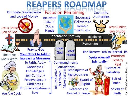 Reapers Roadmap Focus on Remaining