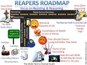 Reapers Roadmap Focus on Resisting and Reasoning