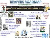 Reapers Roadmap Focus on Repentance Raceway