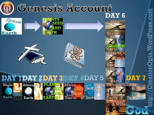 Bible Genesis Creation Account 1st 2nd