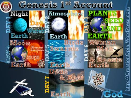 Bible Genesis Creation Account 1st